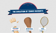 The Evolution of Tennis Racquets